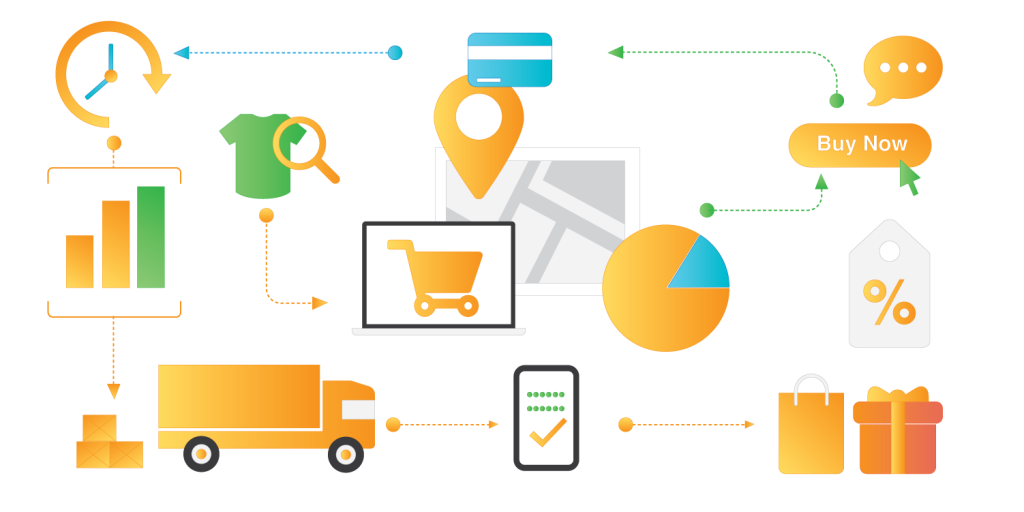 Hire eCommerce Developers -