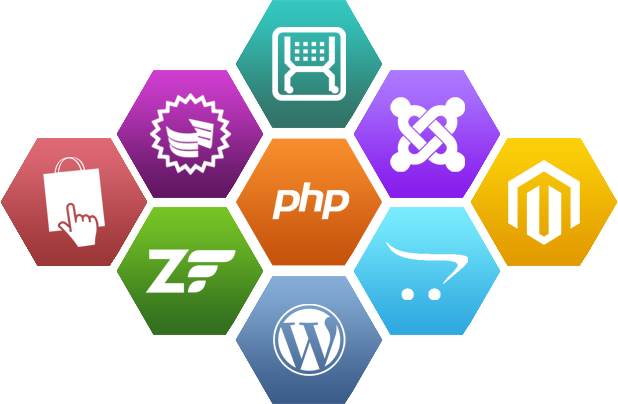 Hire PHP Developers & Programmers - Dedicated PHP Development